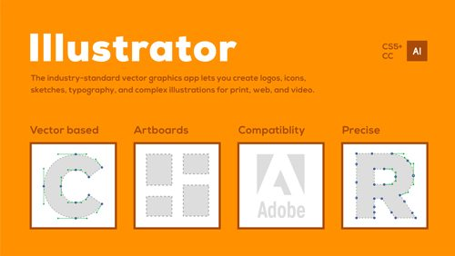 Illustrator Basics
