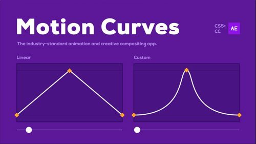 LogoCore Animation Motion Curves